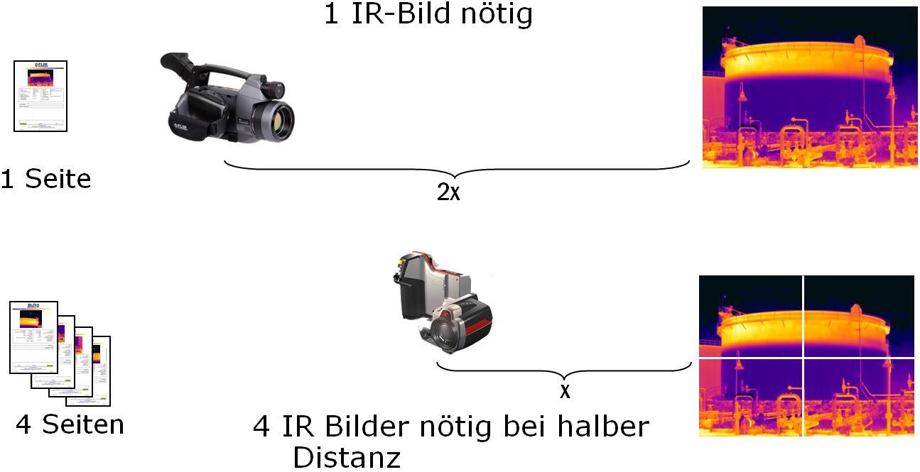 Auflösung IR 640 zu 320Pixel